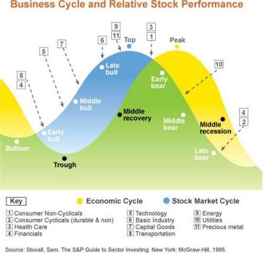 read-economic-indicators