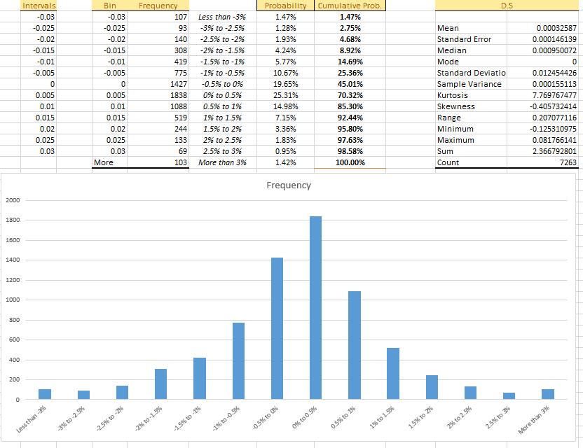 russel-2000-statistics