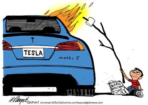 Vilas Capital Short Thesis Tesla